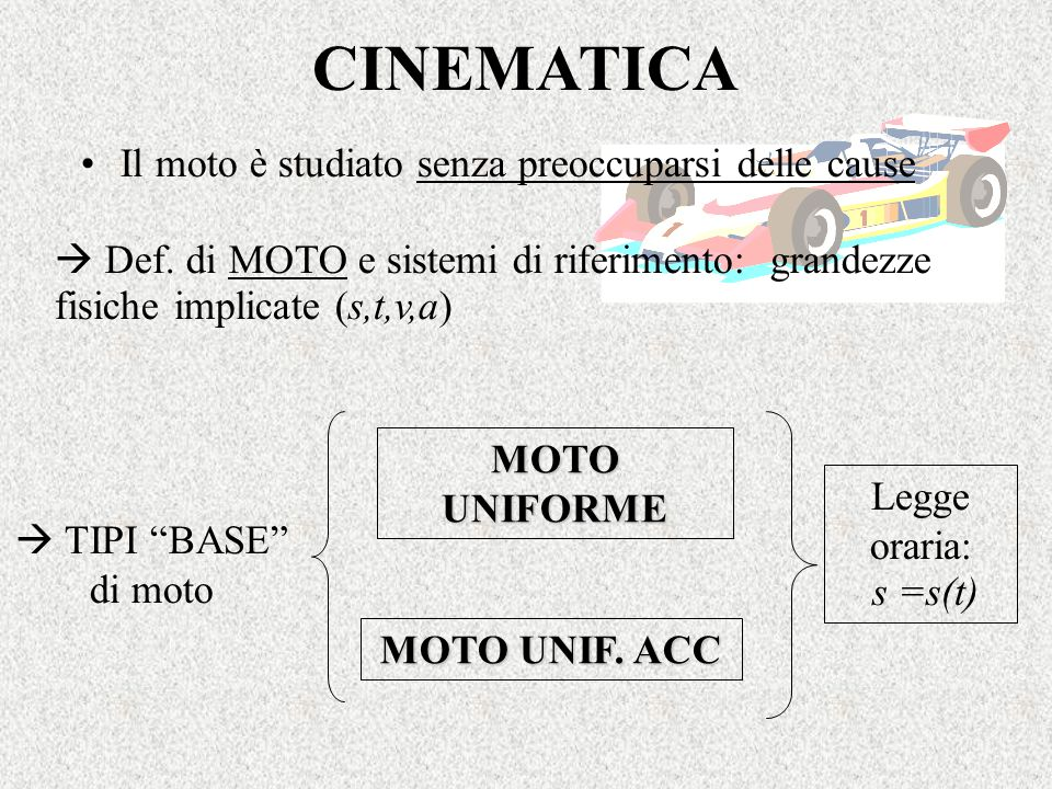 CINEMATICA Il moto è studiato senza preoccuparsi delle cause