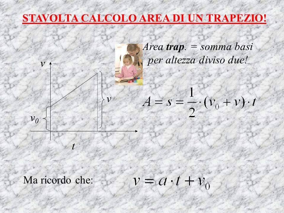 STAVOLTA CALCOLO AREA DI UN TRAPEZIO!