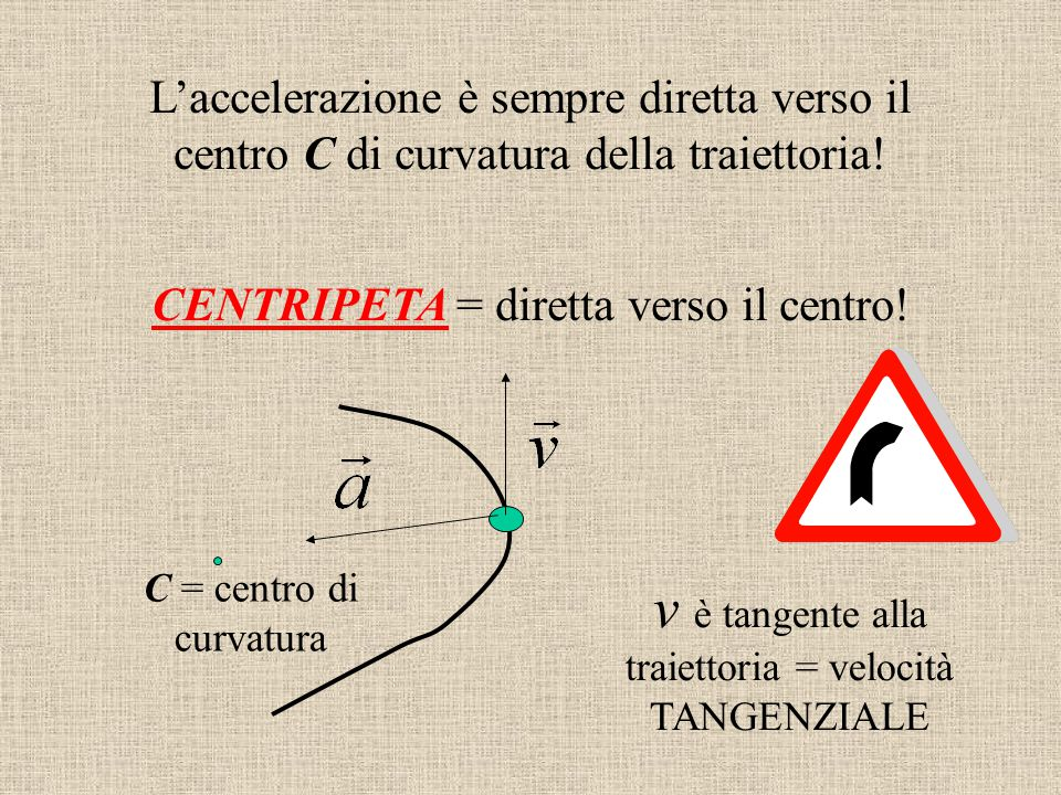v è tangente alla traiettoria = velocità TANGENZIALE