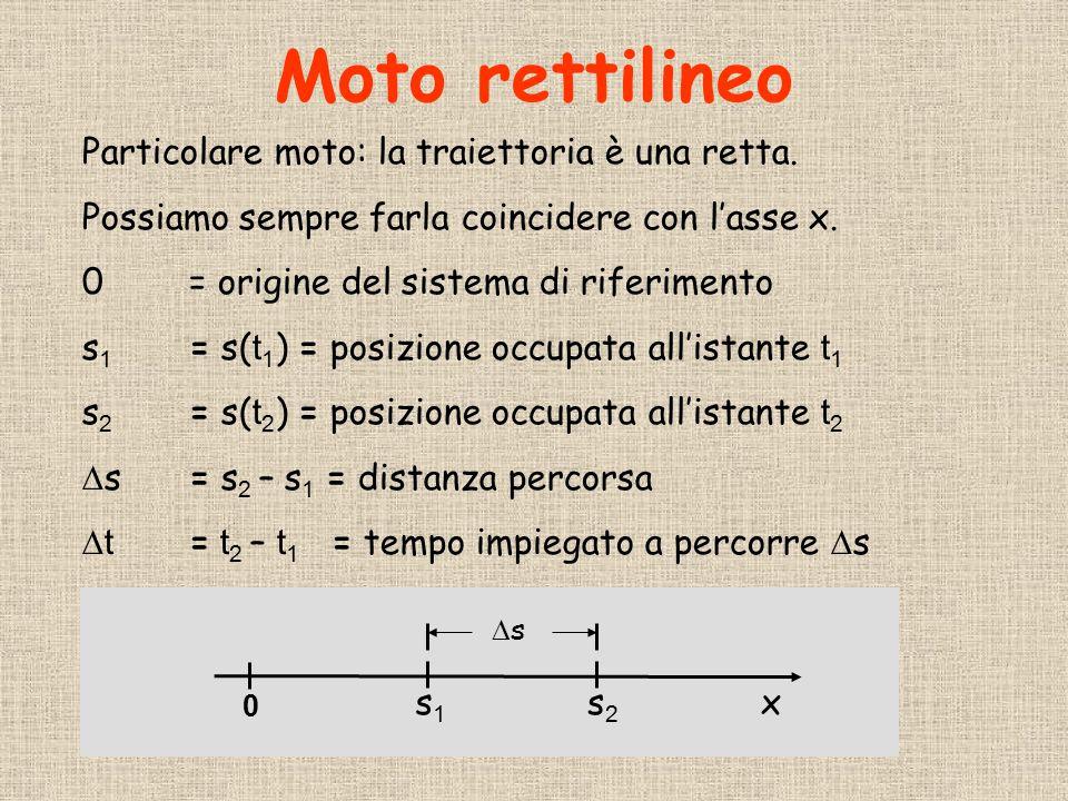 Moto rettilineo Particolare moto: la traiettoria è una retta.