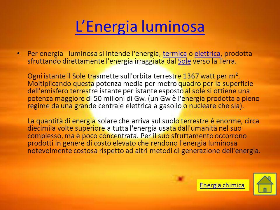 L'Energia luminosa