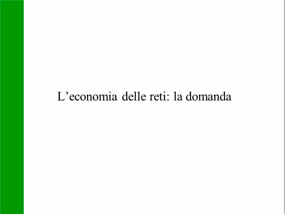 L'economia delle reti: la domanda