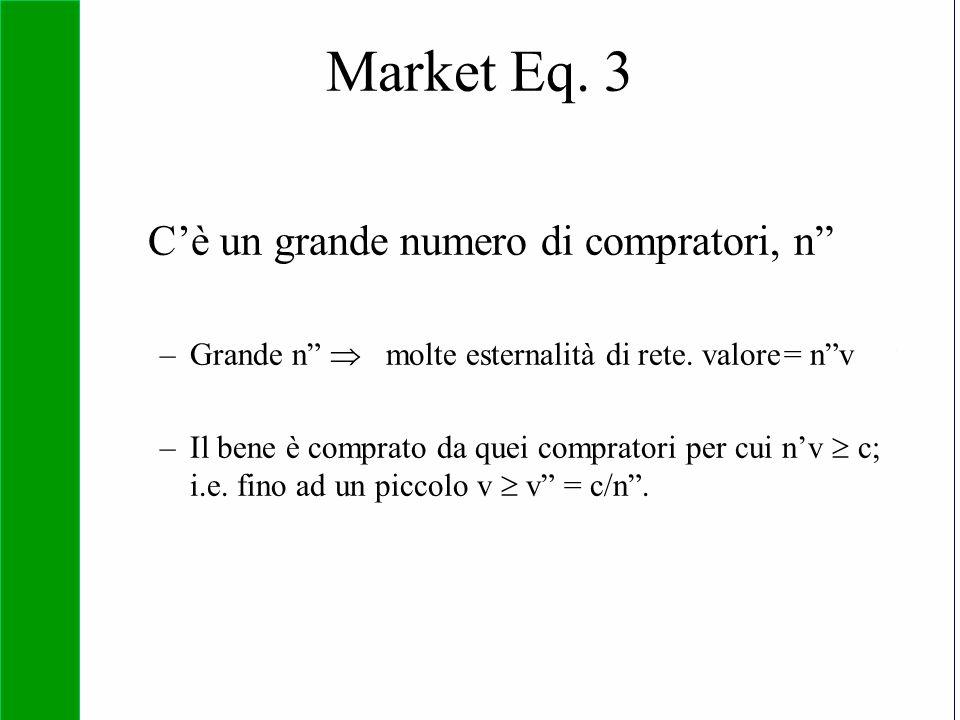 Market Eq. 3 C'è un grande numero di compratori, n
