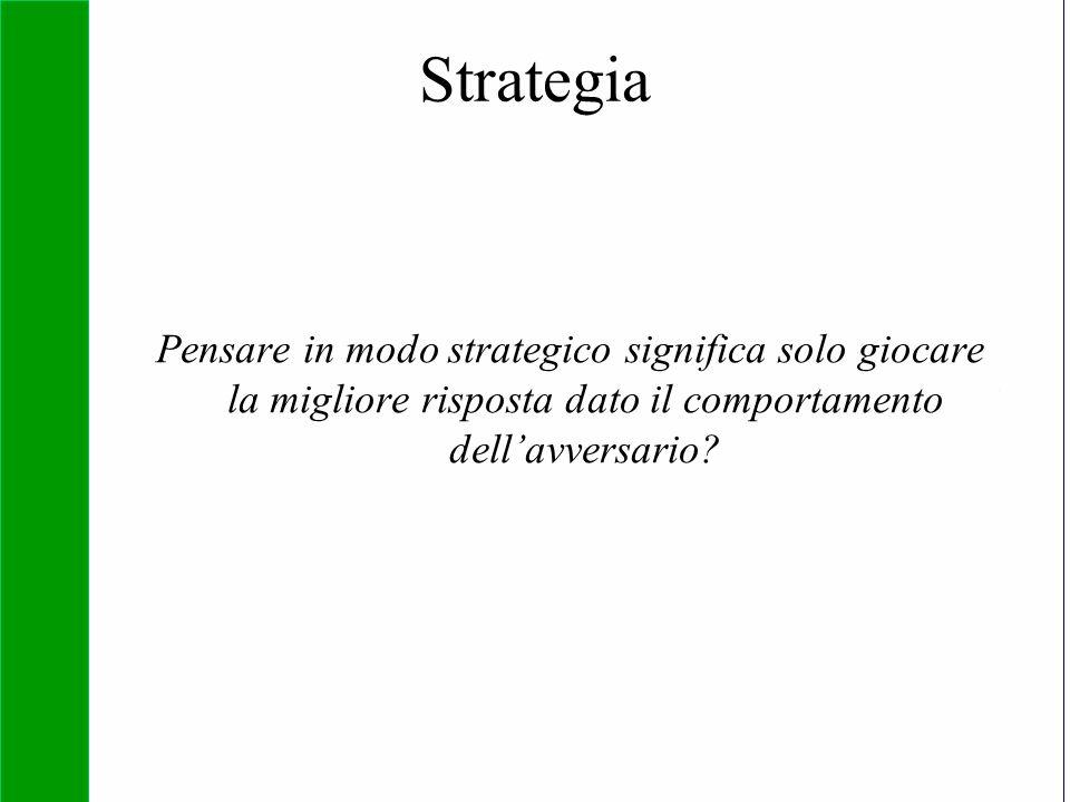 Strategia Pensare in modo strategico significa solo giocare la migliore risposta dato il comportamento dell'avversario