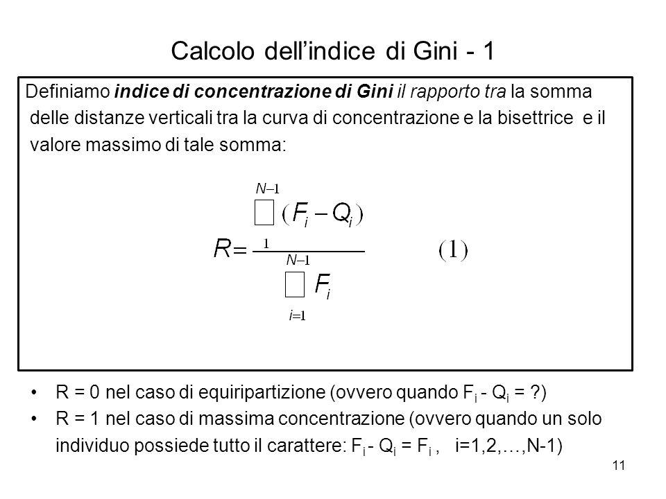 Calcolo dell'indice di Gini - 1