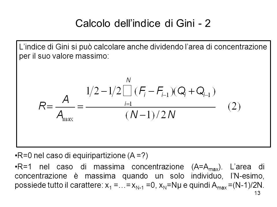 Calcolo dell'indice di Gini - 2