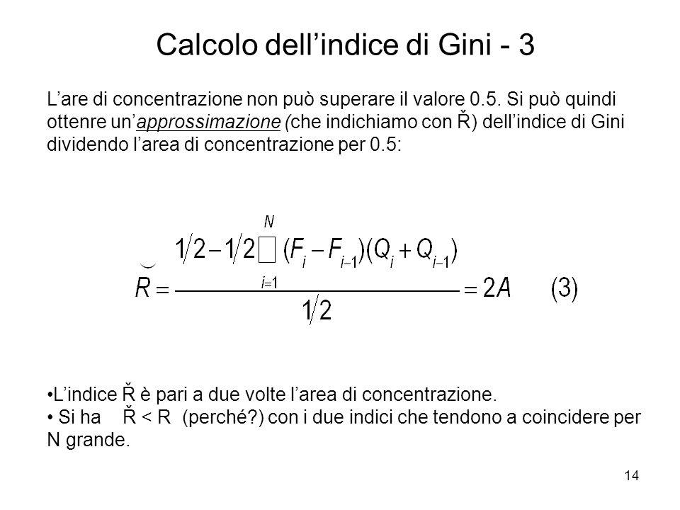Calcolo dell'indice di Gini - 3