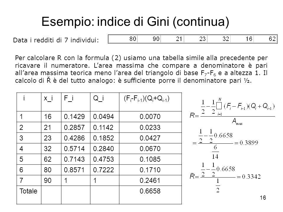 Esempio: indice di Gini (continua)
