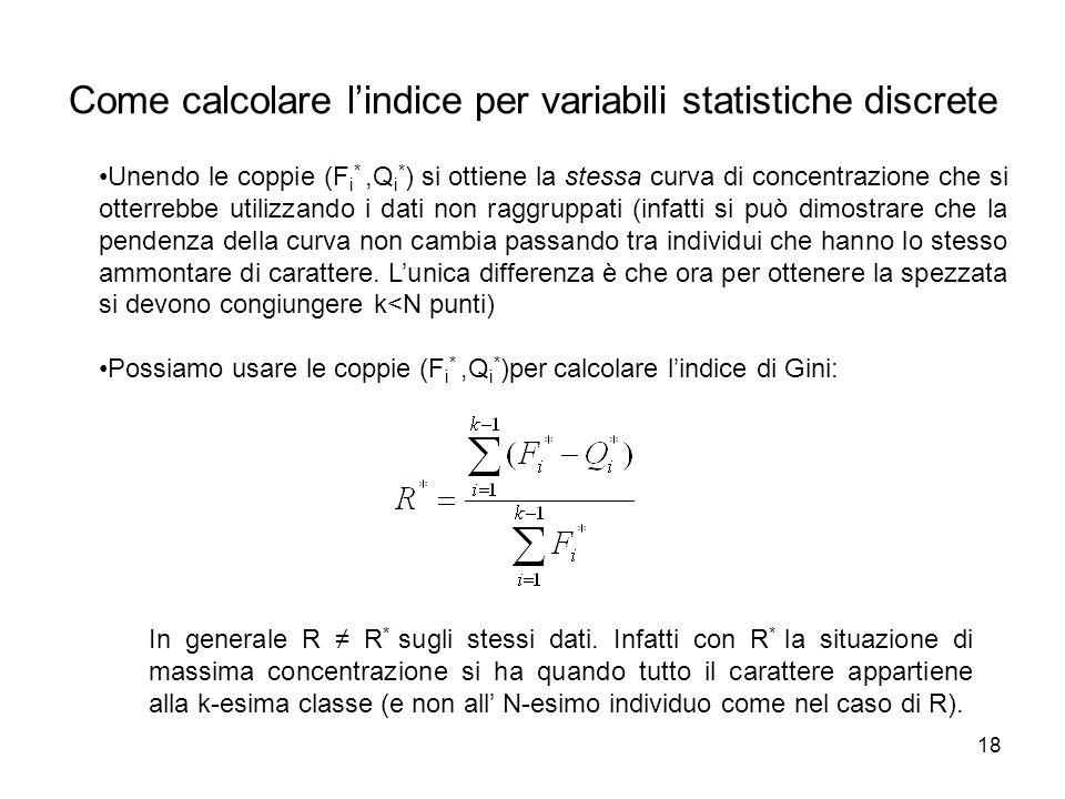 Come calcolare l'indice per variabili statistiche discrete