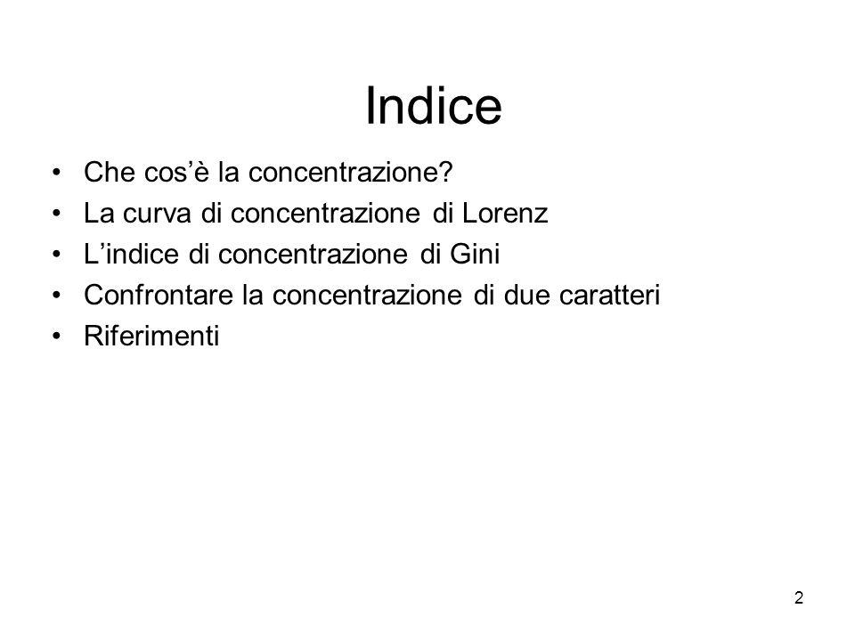 Indice Che cos'è la concentrazione