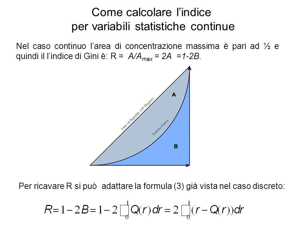 Come calcolare l'indice per variabili statistiche continue