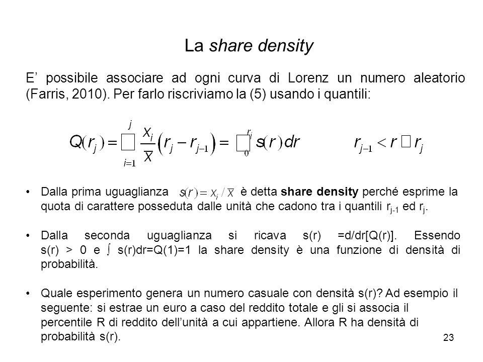 La share density E' possibile associare ad ogni curva di Lorenz un numero aleatorio (Farris, 2010). Per farlo riscriviamo la (5) usando i quantili: