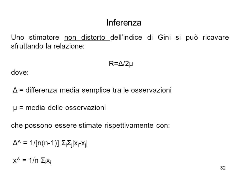 Inferenza Uno stimatore non distorto dell'indice di Gini si può ricavare sfruttando la relazione: R=Δ/2μ.