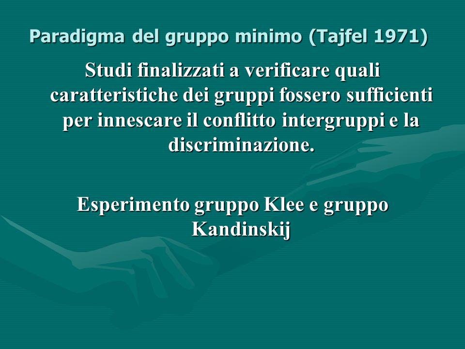 Paradigma del gruppo minimo (Tajfel 1971)