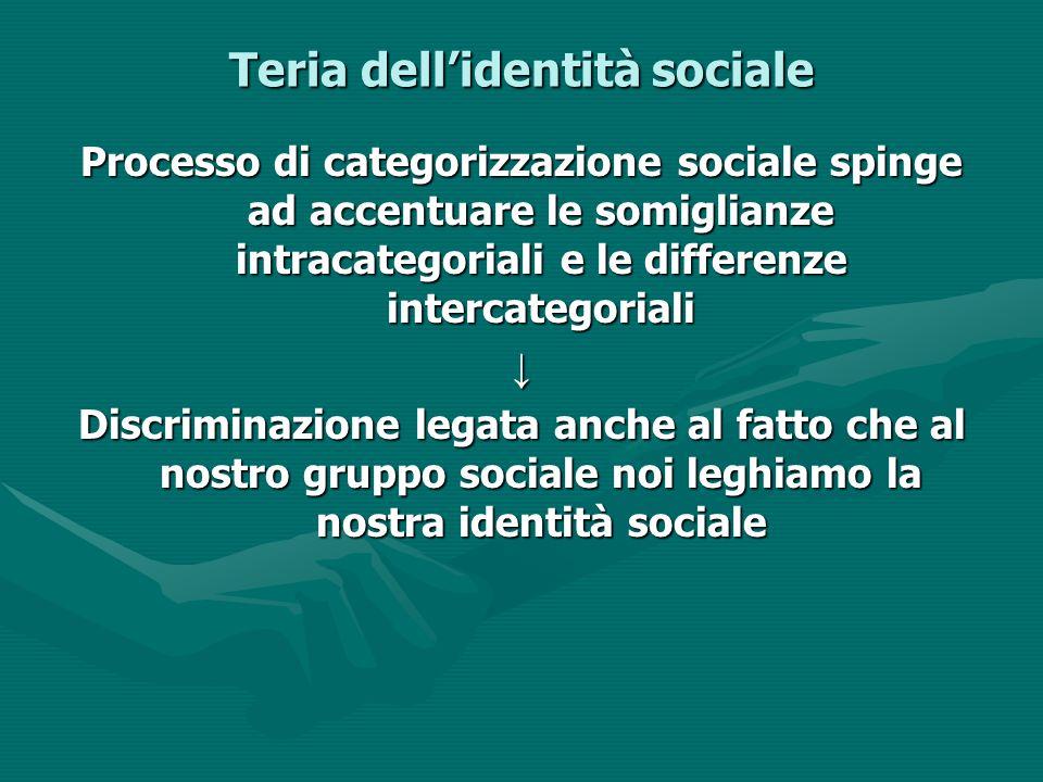 Teria dell'identità sociale
