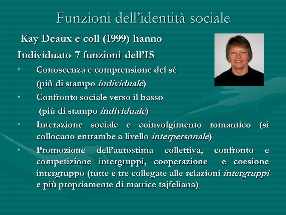Funzioni dell'identità sociale