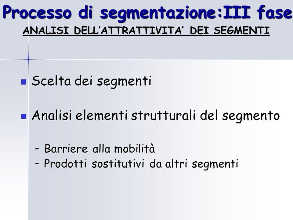 Processo di segmentazione:III fase