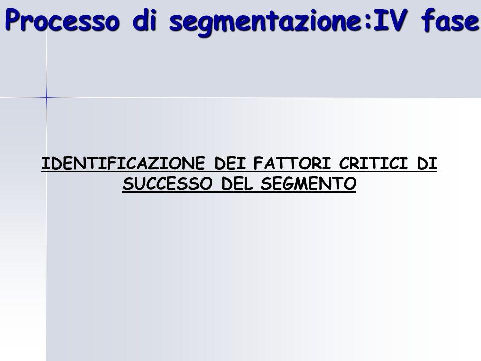 Processo di segmentazione:IV fase