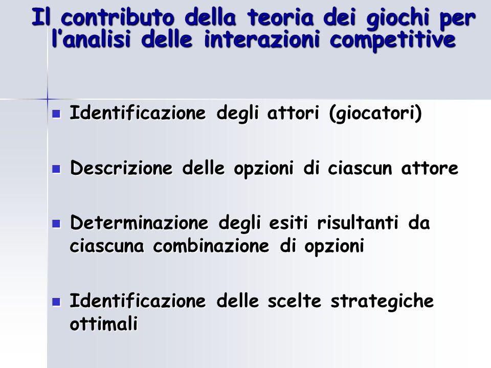 Il contributo della teoria dei giochi per l'analisi delle interazioni competitive