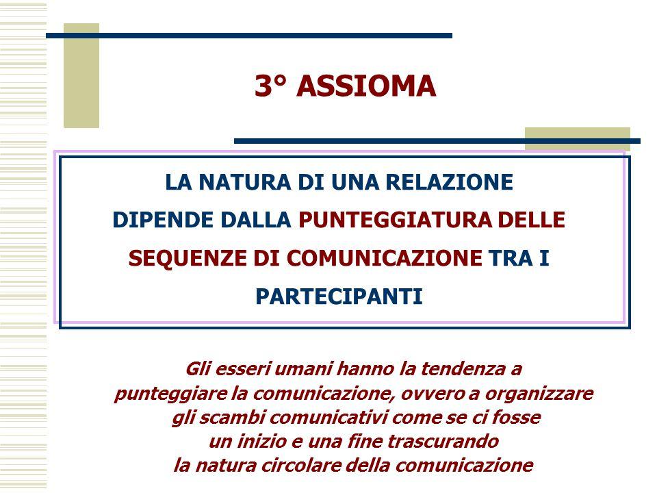 3° ASSIOMA LA NATURA DI UNA RELAZIONE DIPENDE DALLA PUNTEGGIATURA DELLE SEQUENZE DI COMUNICAZIONE TRA I PARTECIPANTI.