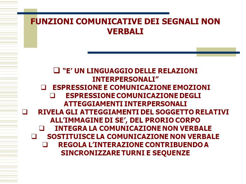 FUNZIONI COMUNICATIVE DEI SEGNALI NON VERBALI