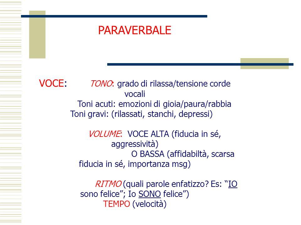 PARAVERBALE VOCE: TONO: grado di rilassa/tensione corde vocali