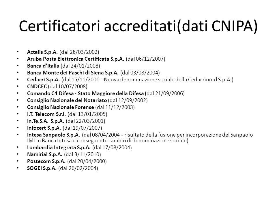Certificatori accreditati(dati CNIPA)