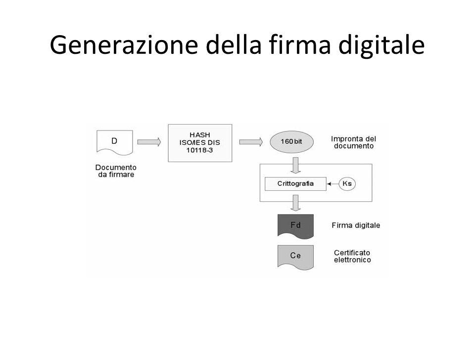 Generazione della firma digitale