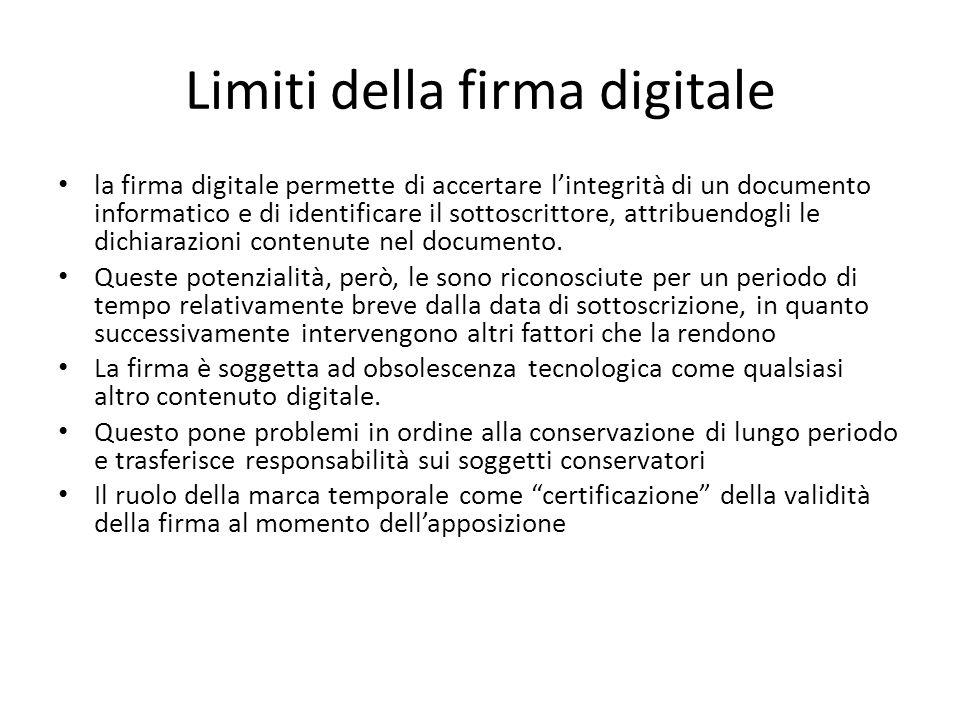 Limiti della firma digitale