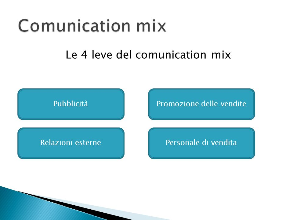 Comunication mix Le 4 leve del comunication mix Pubblicità