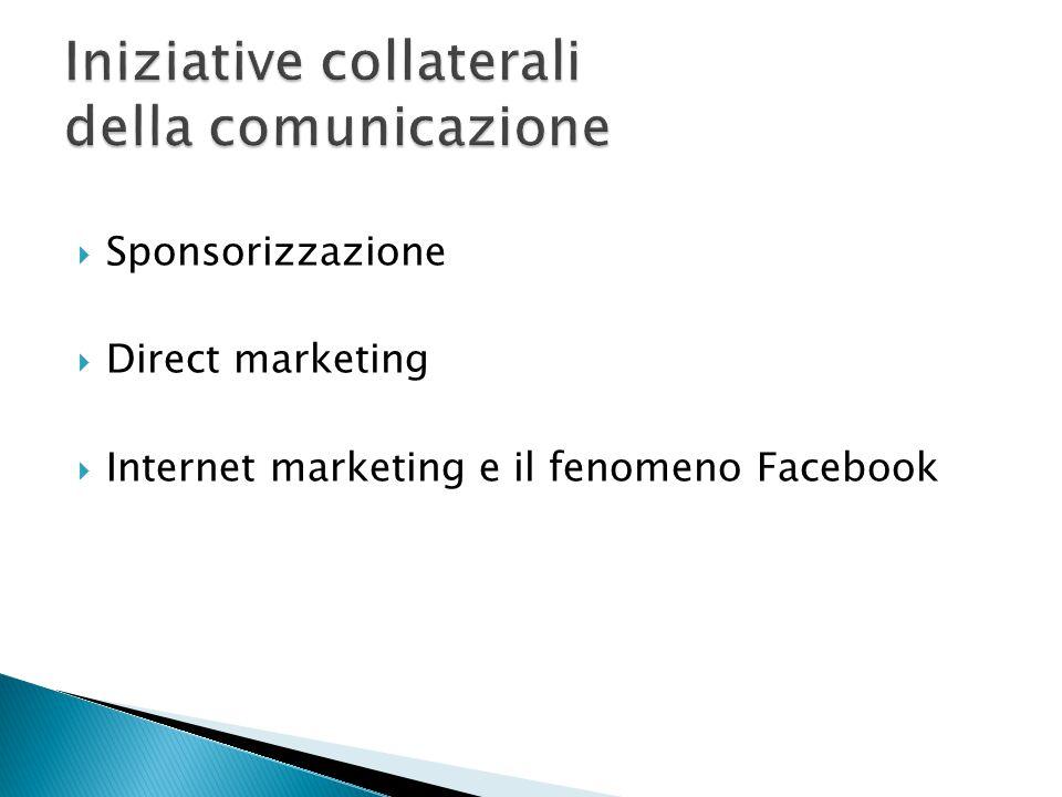 Iniziative collaterali della comunicazione
