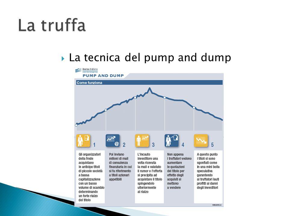 La tecnica del pump and dump