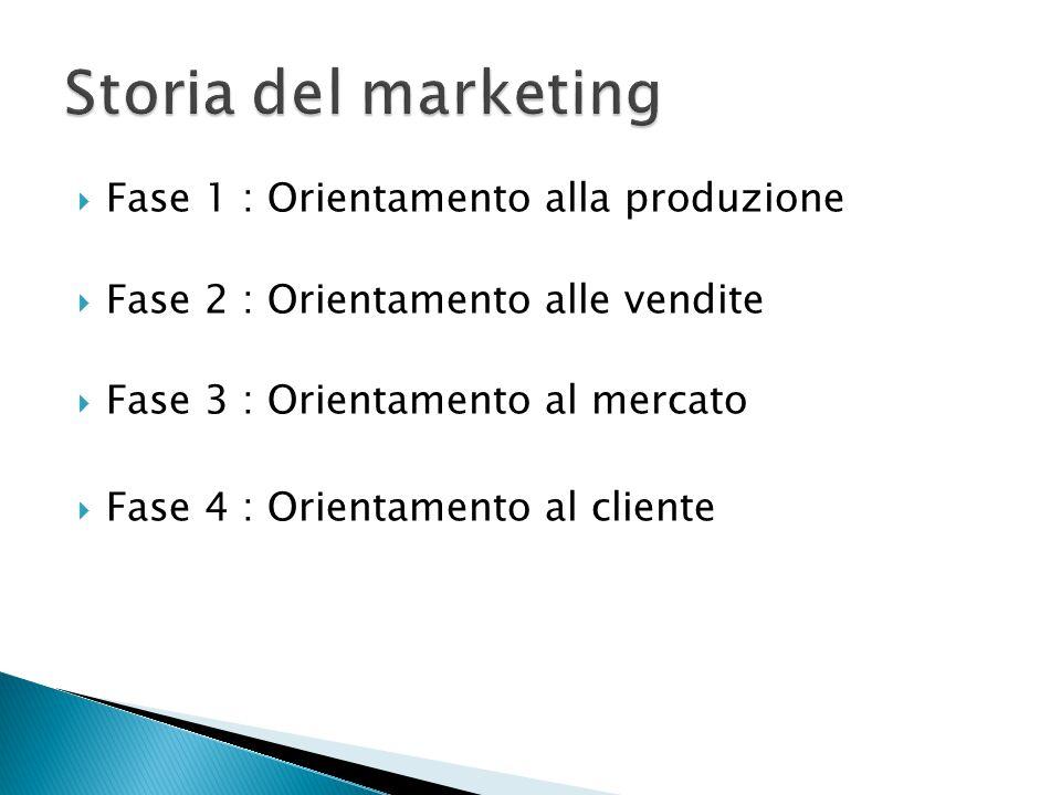 Storia del marketing Fase 1 : Orientamento alla produzione