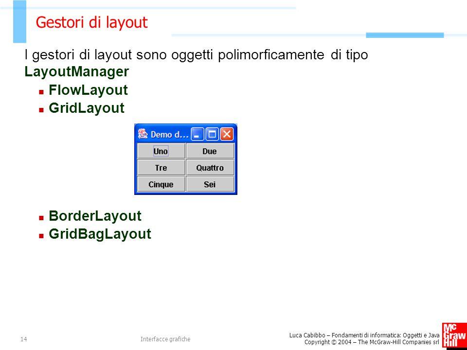 Gestori di layout I gestori di layout sono oggetti polimorficamente di tipo LayoutManager. FlowLayout.