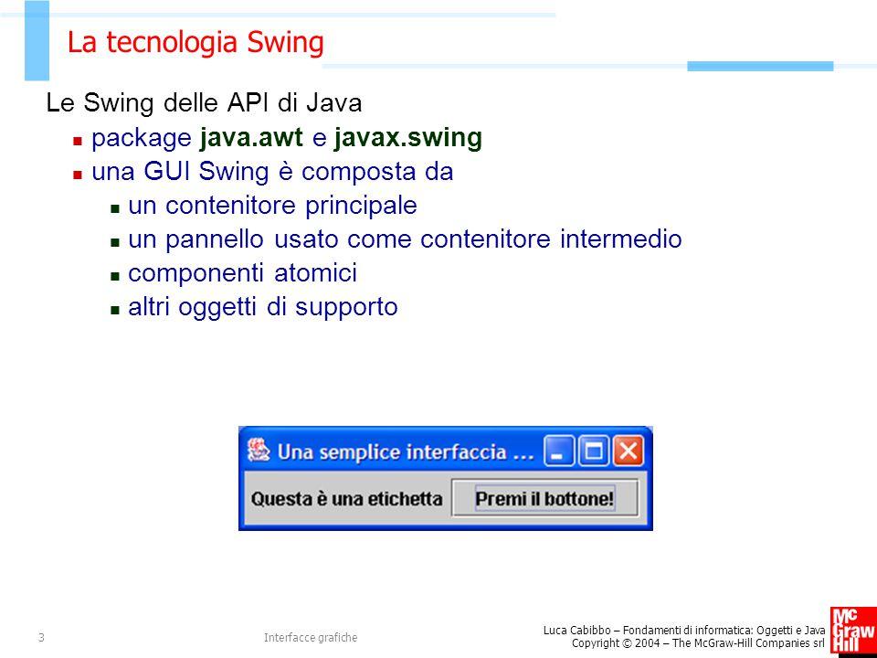 La tecnologia Swing Le Swing delle API di Java