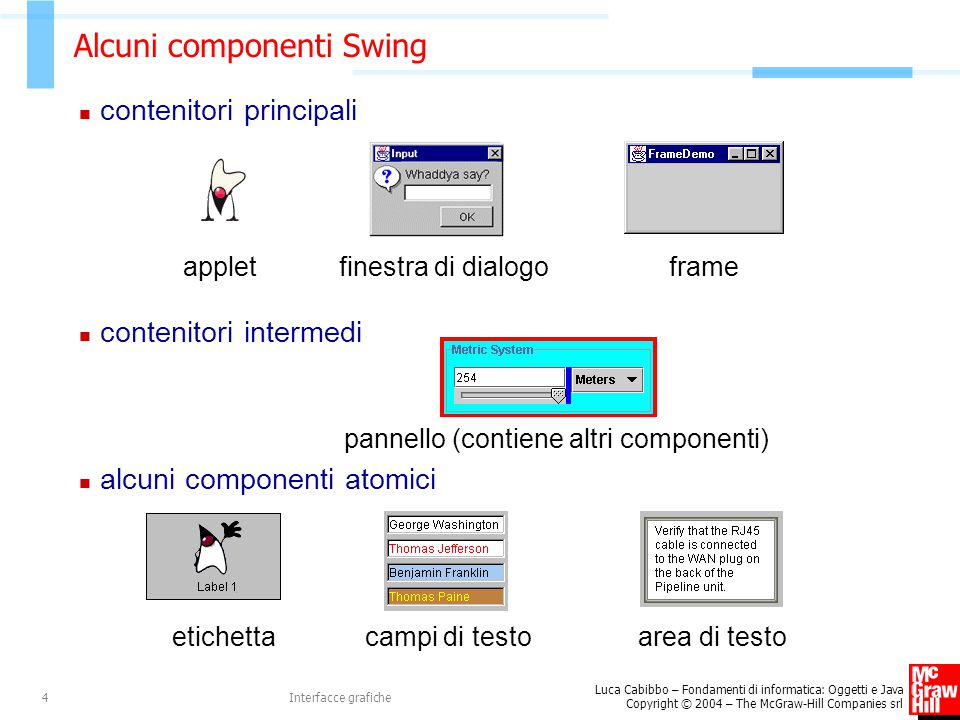 Alcuni componenti Swing