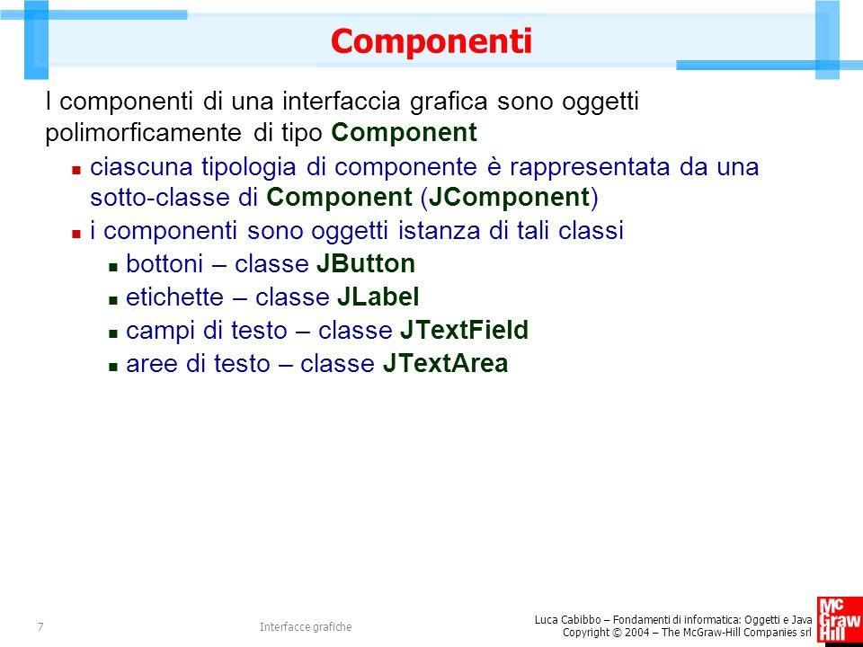 Componenti I componenti di una interfaccia grafica sono oggetti polimorficamente di tipo Component.