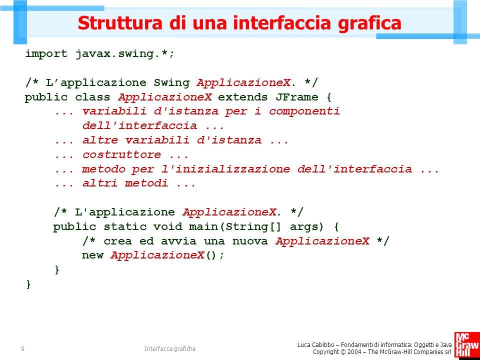 Struttura di una interfaccia grafica
