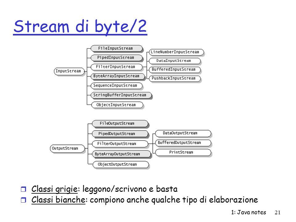 Stream di byte/2 Classi grigie: leggono/scrivono e basta