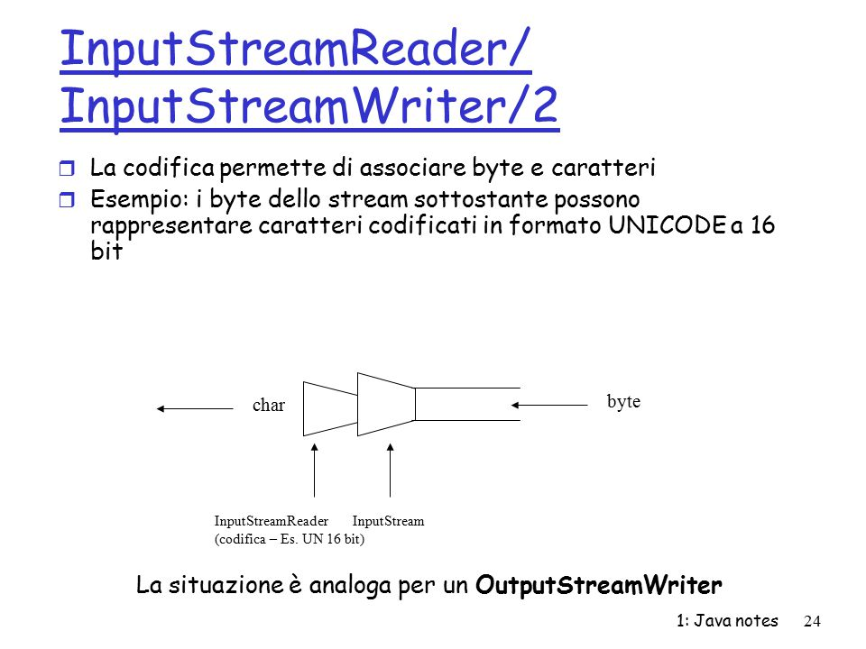 InputStreamReader/ InputStreamWriter/2