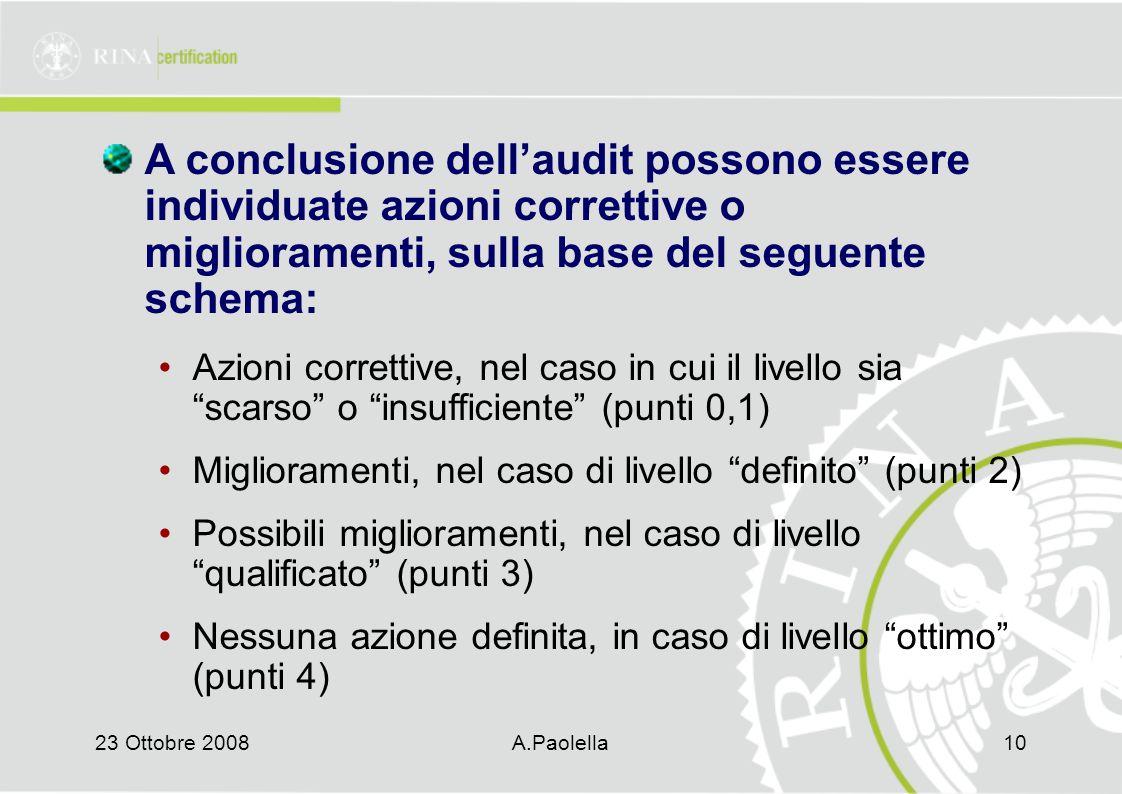 A conclusione dell'audit possono essere individuate azioni correttive o miglioramenti, sulla base del seguente schema: