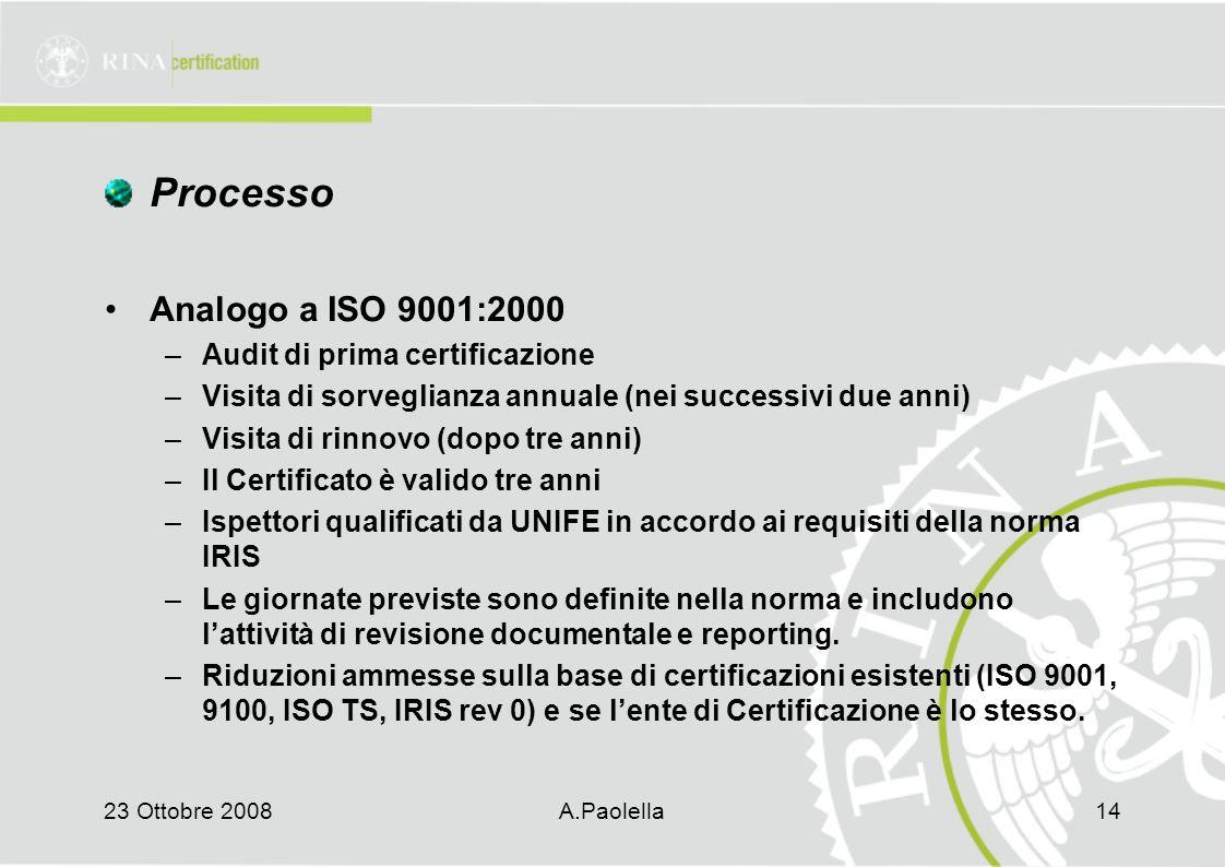 Processo Analogo a ISO 9001:2000 Audit di prima certificazione