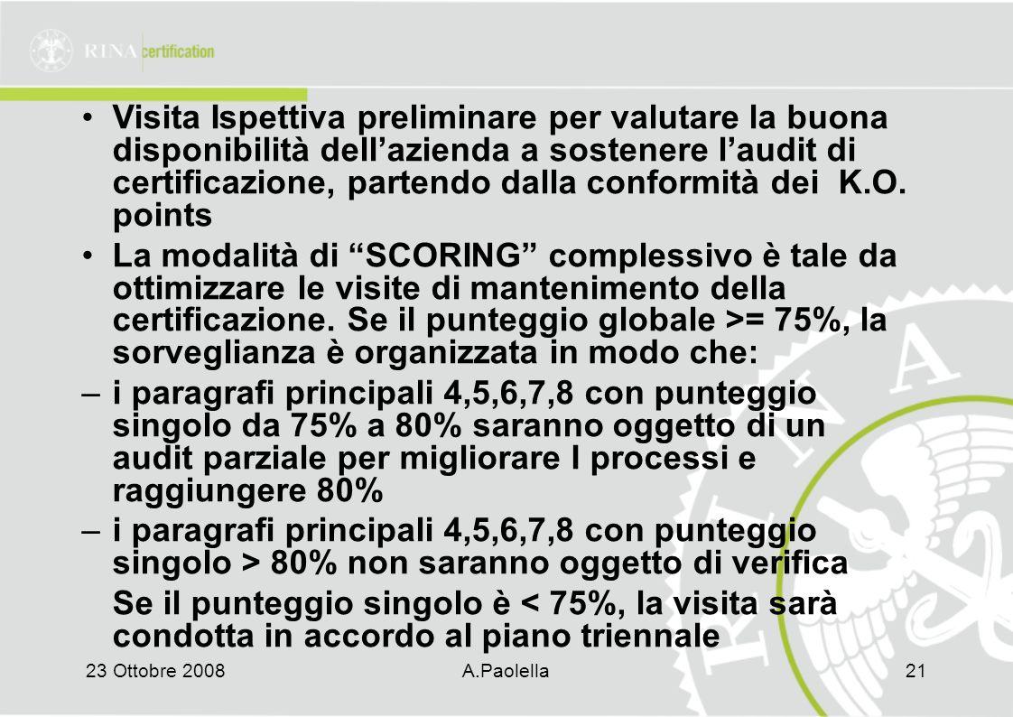 Visita Ispettiva preliminare per valutare la buona disponibilità dell'azienda a sostenere l'audit di certificazione, partendo dalla conformità dei K.O. points