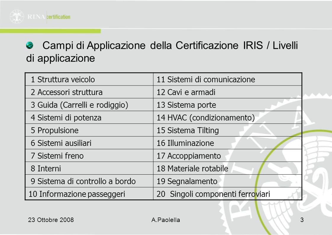 Campi di Applicazione della Certificazione IRIS / Livelli di applicazione