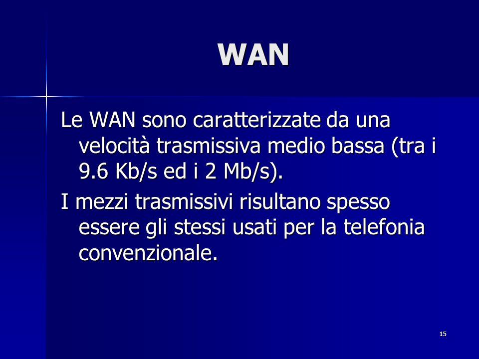 WAN Le WAN sono caratterizzate da una velocità trasmissiva medio bassa (tra i 9.6 Kb/s ed i 2 Mb/s).