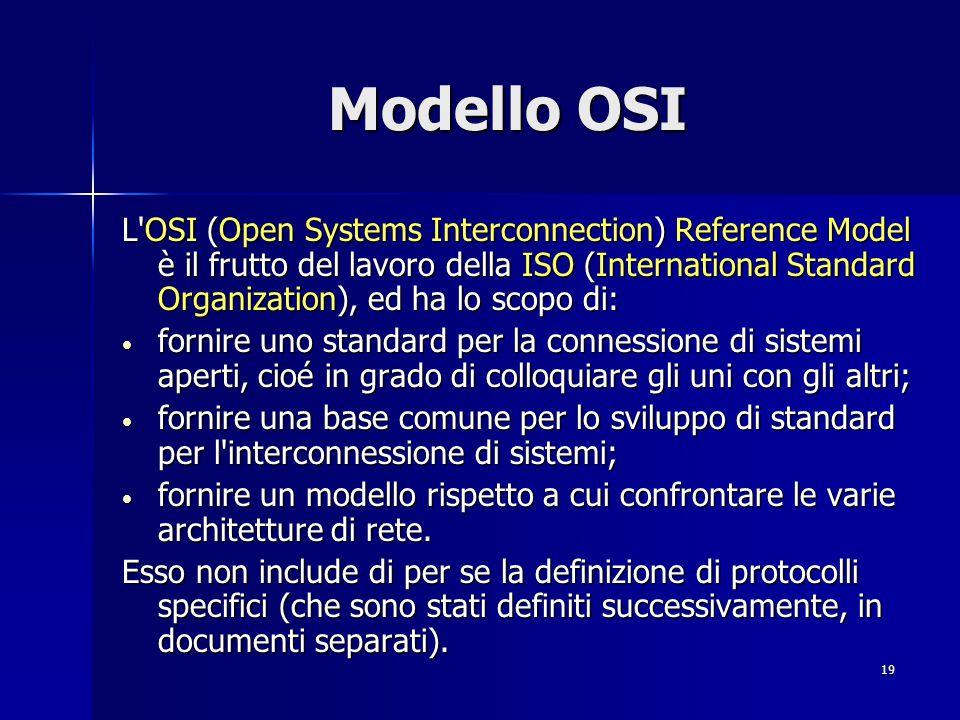 Modello OSI