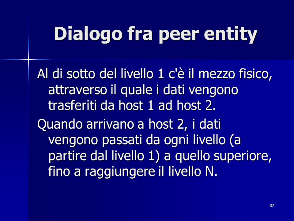 Dialogo fra peer entity