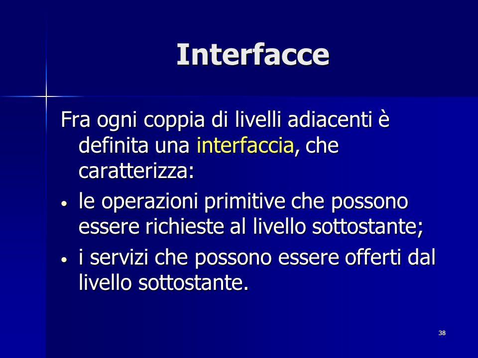 Interfacce Fra ogni coppia di livelli adiacenti è definita una interfaccia, che caratterizza: