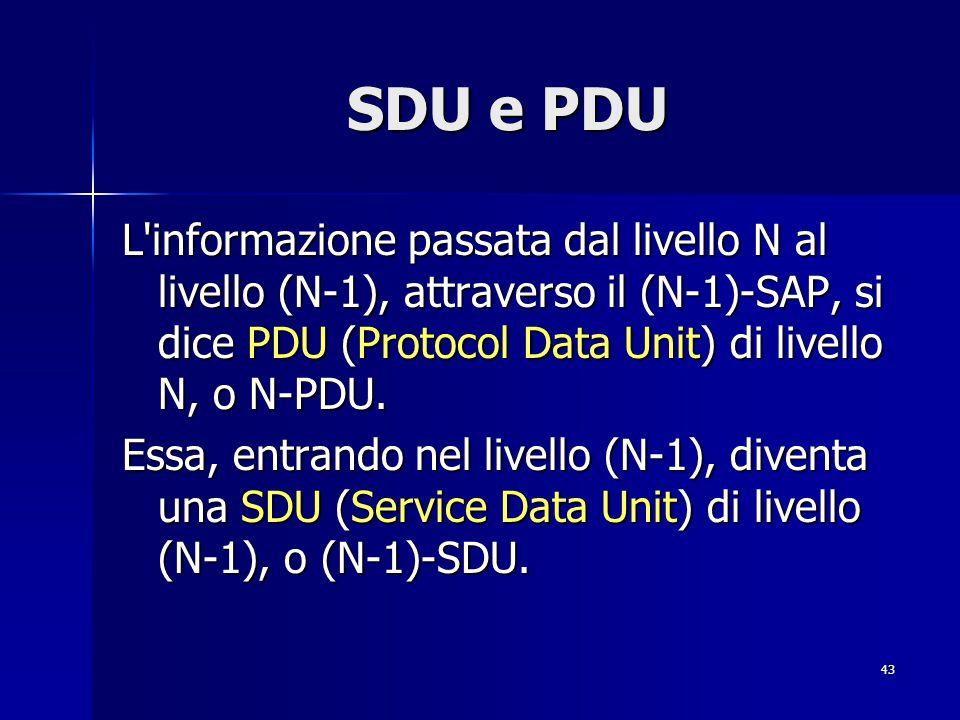 SDU e PDU L informazione passata dal livello N al livello (N-1), attraverso il (N-1)-SAP, si dice PDU (Protocol Data Unit) di livello N, o N-PDU.