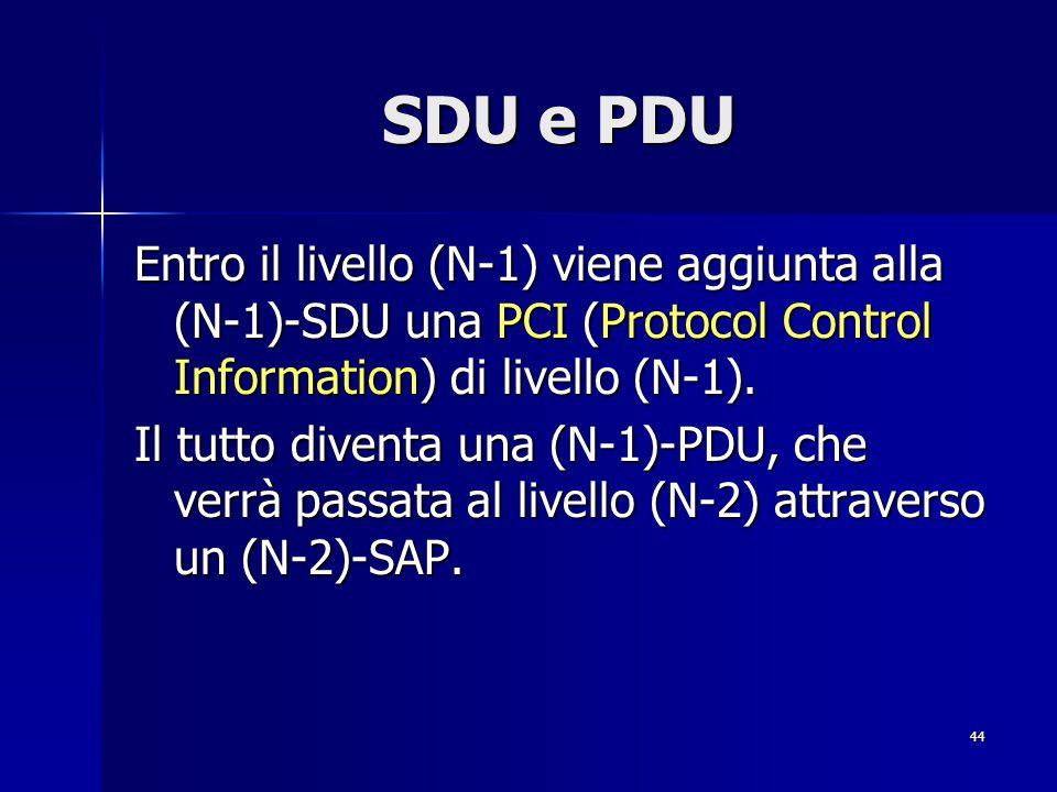 SDU e PDU Entro il livello (N-1) viene aggiunta alla (N-1)-SDU una PCI (Protocol Control Information) di livello (N-1).